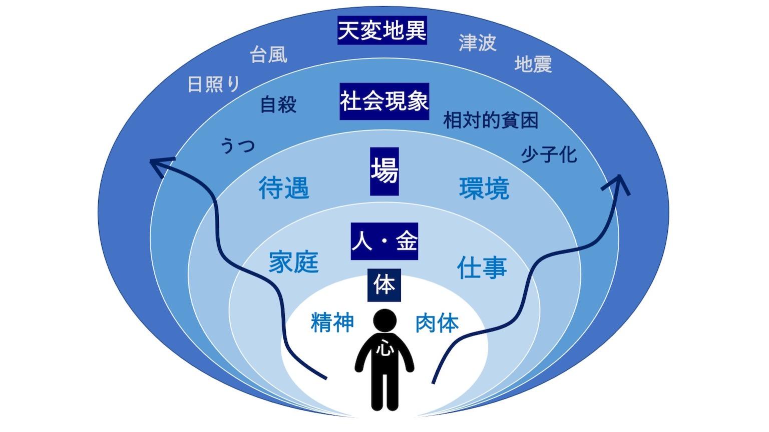 シンボル・ガイダンスマップセミナー案内_図6_振動