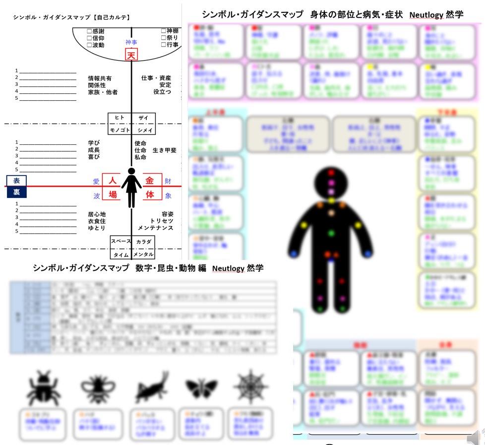シンボル・ガイダンスマップセミナー案内_図7_身体の部位と病気・症状(ぼかし)